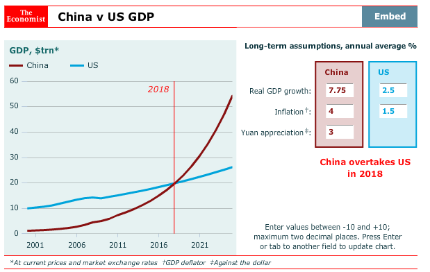 china-gdp.png
