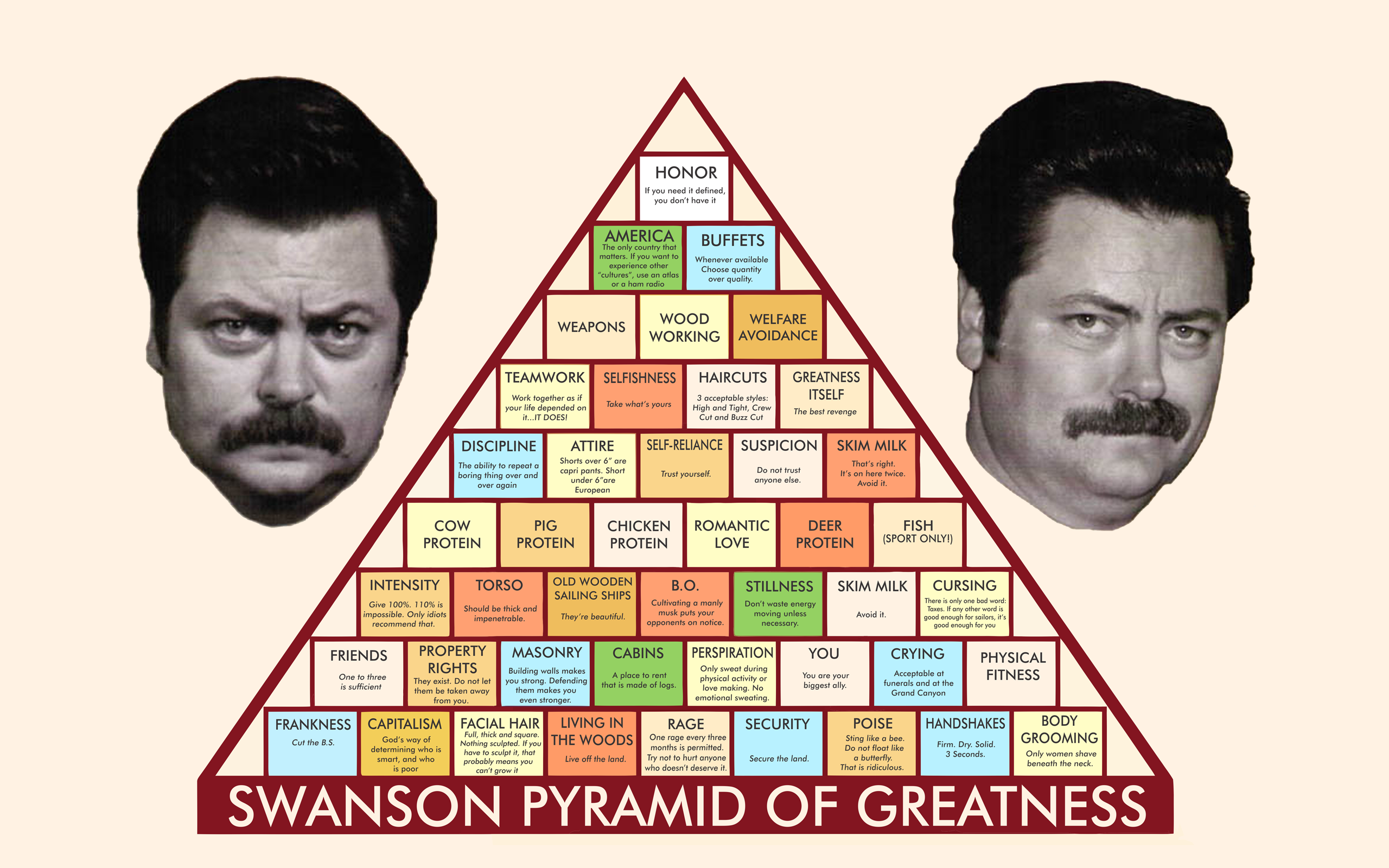 http://www.thereformedbroker.com/wp-content/uploads/2012/05/swanson-pyramid.png
