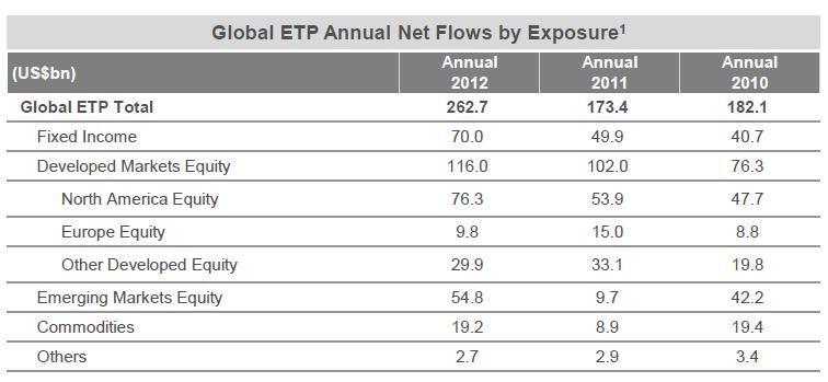 etf flows