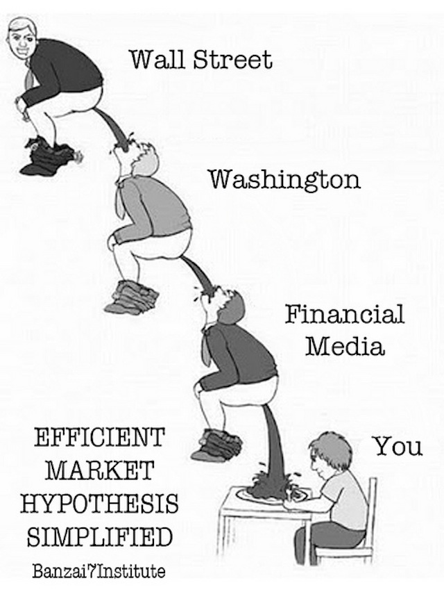 efficient markets