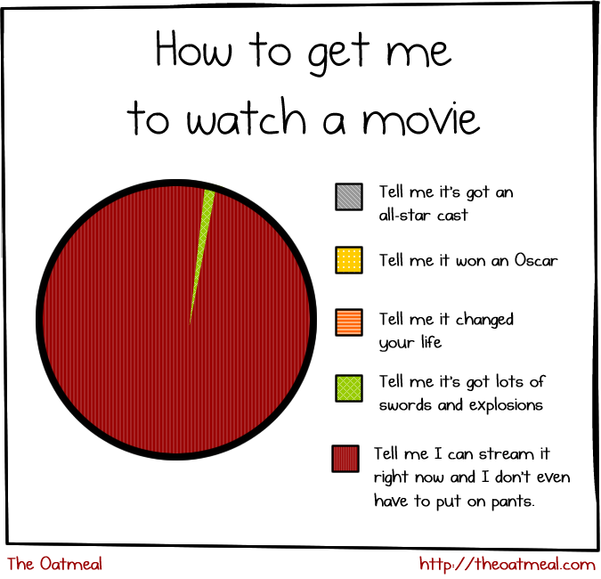 movie biz