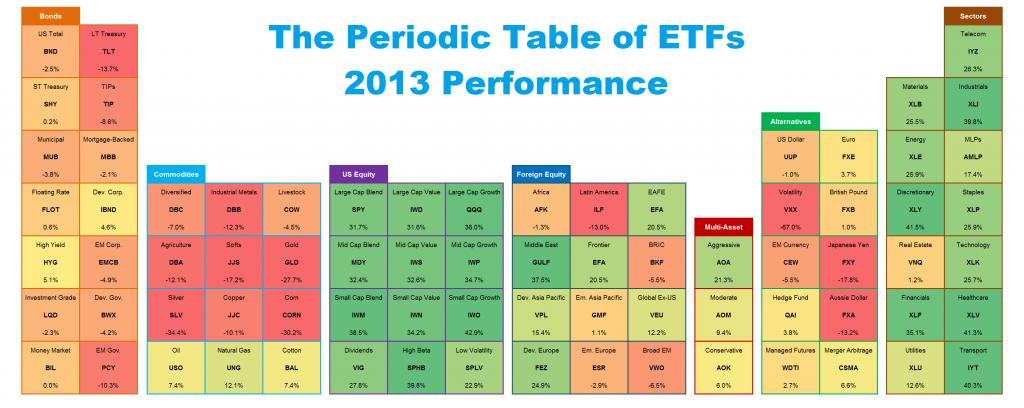 PeriodicTable2013v21