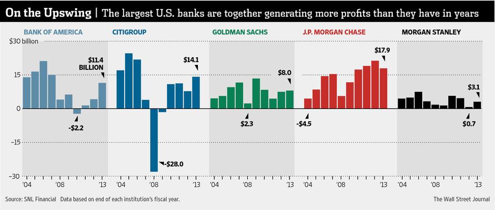 http://www.thereformedbroker.com/wp-content/uploads/2014/01/banks.jpg Hottest Links
