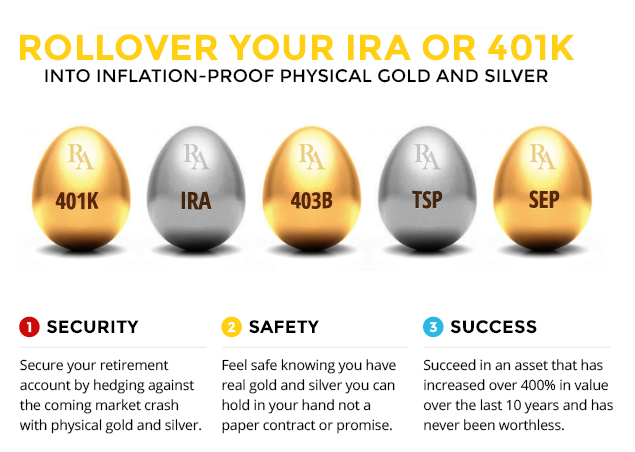 401k-To-Gold-IRA-Rollover