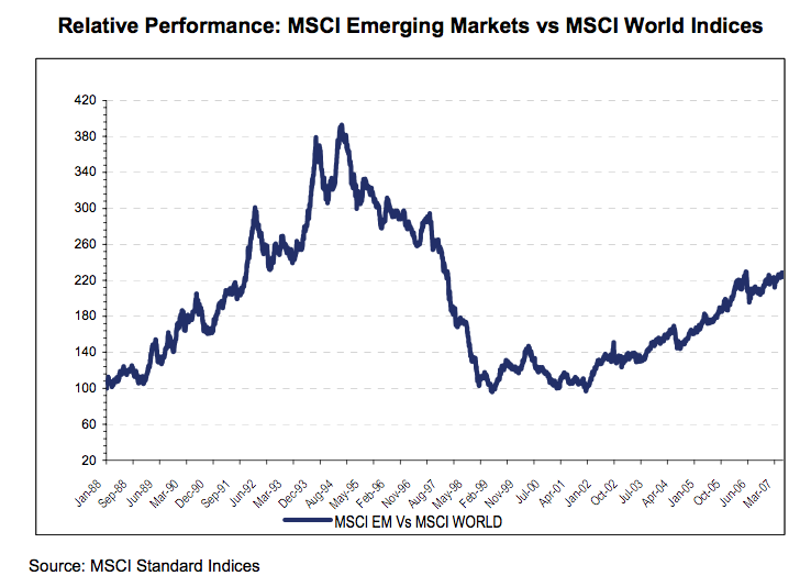 em vs msci Hottest Links
