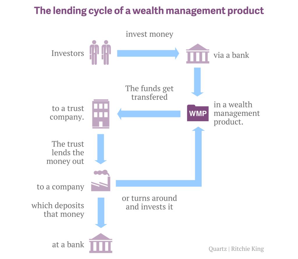 wmps-diagram-short-2