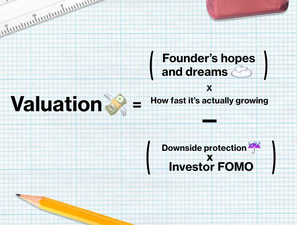 valuation math